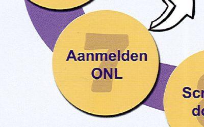 Zoetermeer: De route naar vergoede dyslexiezorg